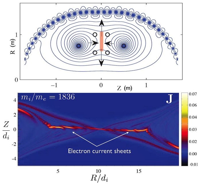 magnetic coil configuration
